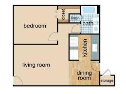 1 Bedroom 1 Bathroom Apartment for rent at Villas De Azul Apartments in Phoenix, AZ
