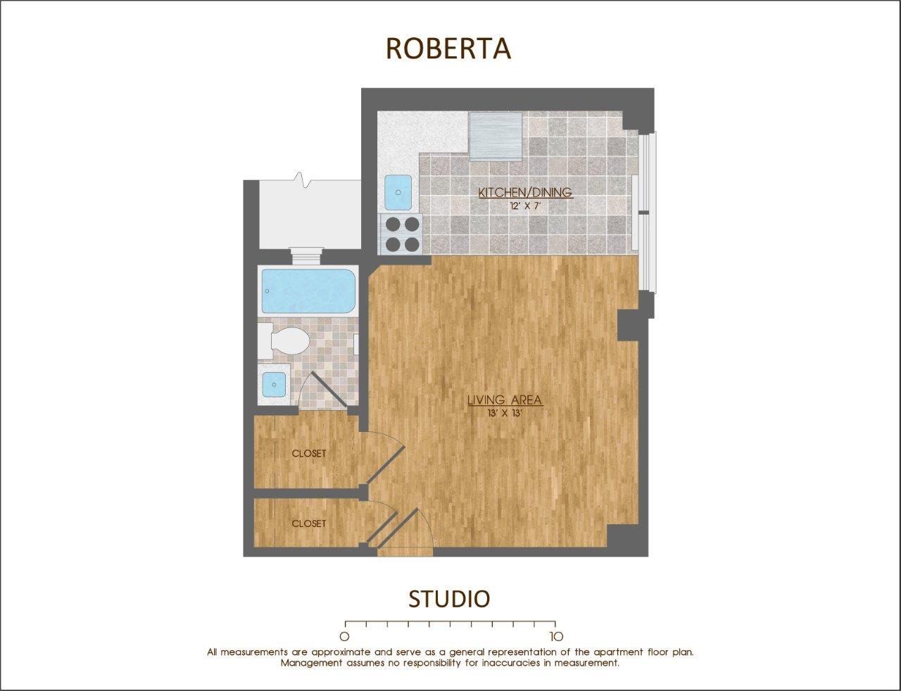 The Roberta