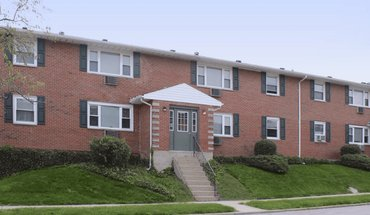 Apartments With Utilities Included In Dayton Oh Rentable