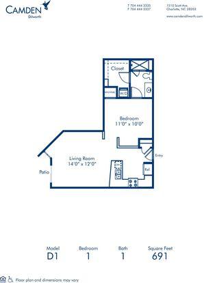 Camden Dilworth Apartments Charlotte Nc