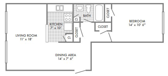 1 Bedroom 1 Bathroom Apartment for rent at Bevo Apartments in St Louis, MO
