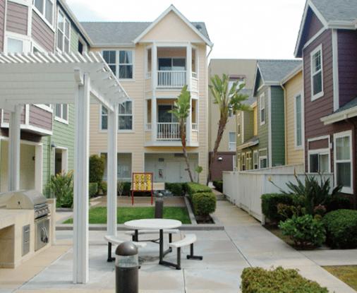 Market Gateway rental