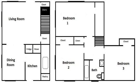 3 Bedrooms 1 Bathroom Apartment for rent at SeaGlass Village in Bremerton, WA