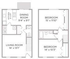 2 Bedrooms 1 Bathroom Apartment for rent at Village of Coldstream in Cincinnati, OH